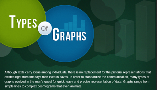 Types of Graphs infographic